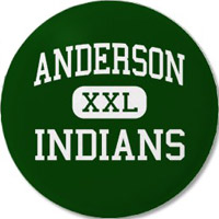 Anderson, IN Real Estate